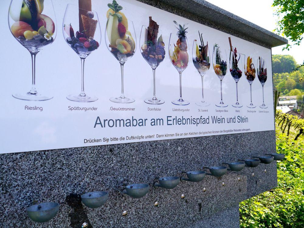 Wein-Aromabar